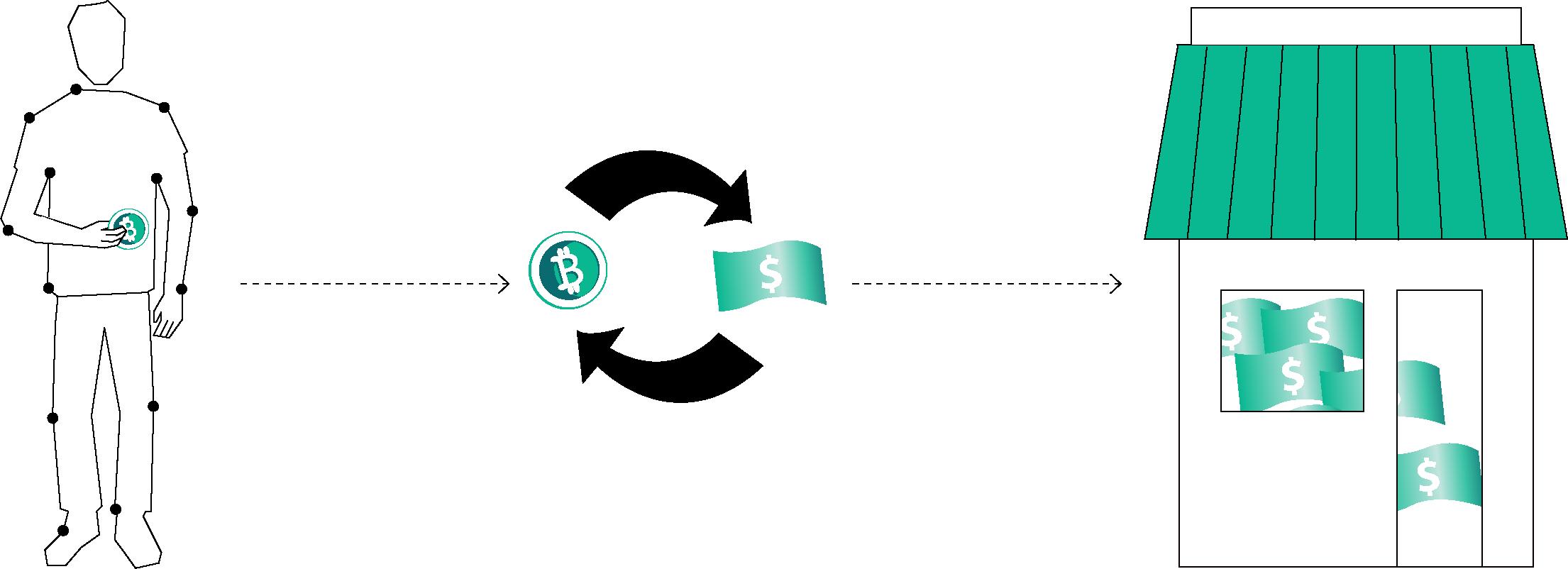 bitcoin servizio di systemd)
