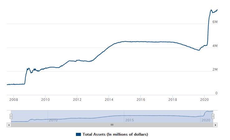 Тайлер Уинклвосс: ФРС сигнализирует инвесторам о покупке биткоина