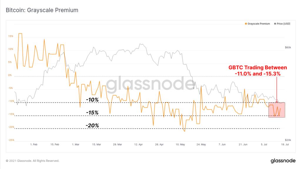 Аналитики Glassnode рассмотрели аргументы за и против завершения медвежьей фазы в биткоине
