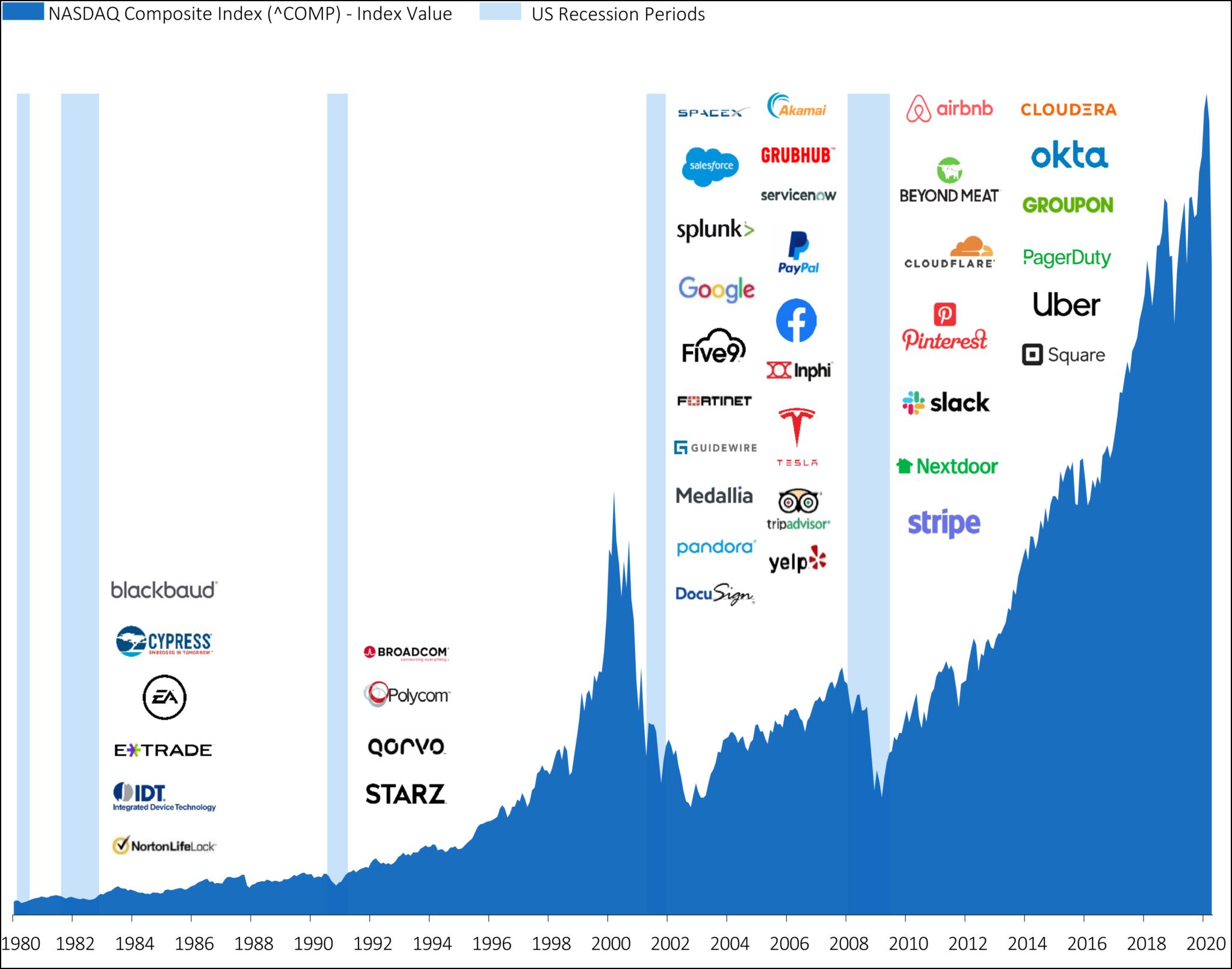Вопреки пандемии и кризису: как биткоин-индустрия привлекала инвестиции в 2020 году