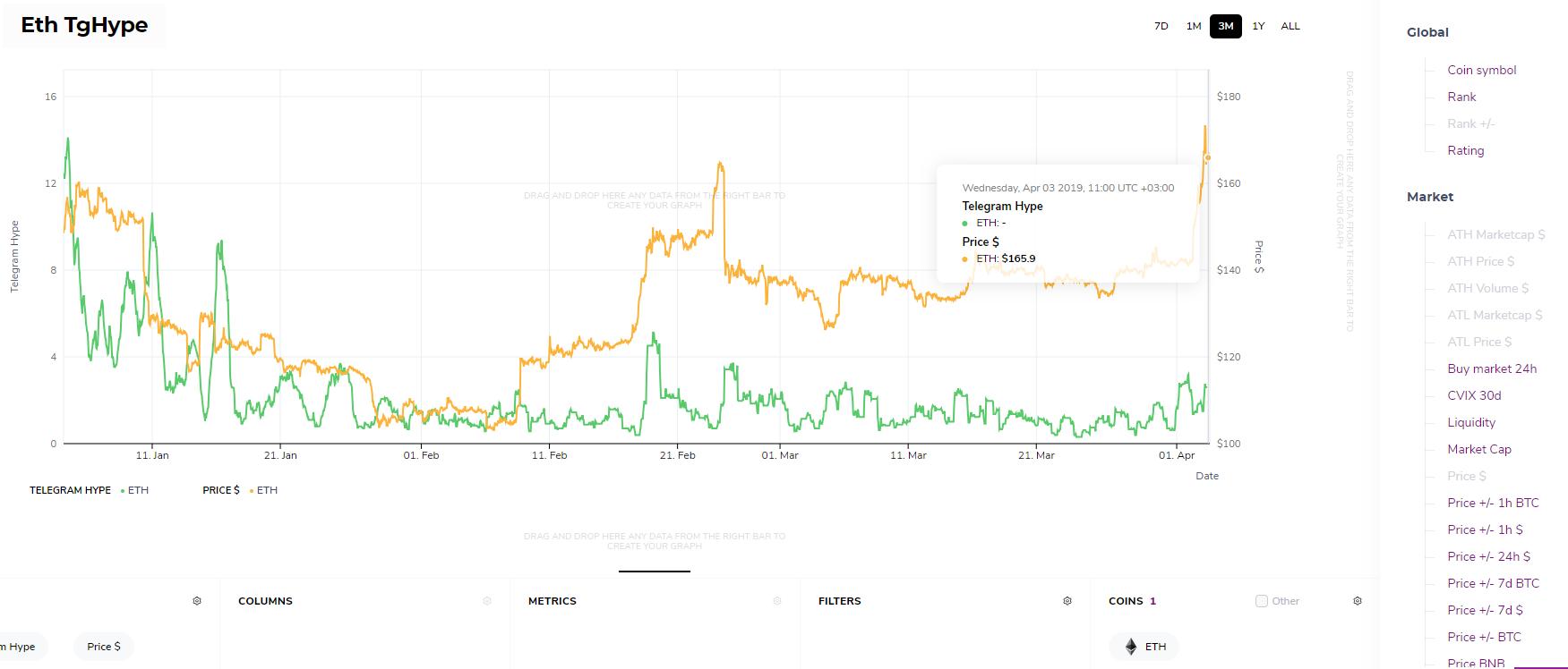 Туземун или показалось: как анализировать настроения на рынке криптовалют