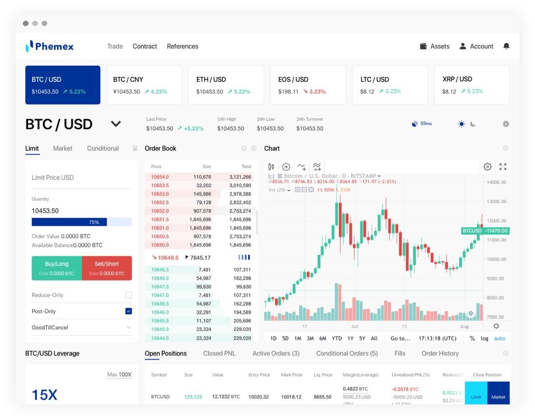 12345 1 - Экс-сотрудники Morgan Stanley запустили биржу биткоин-деривативов Phemex