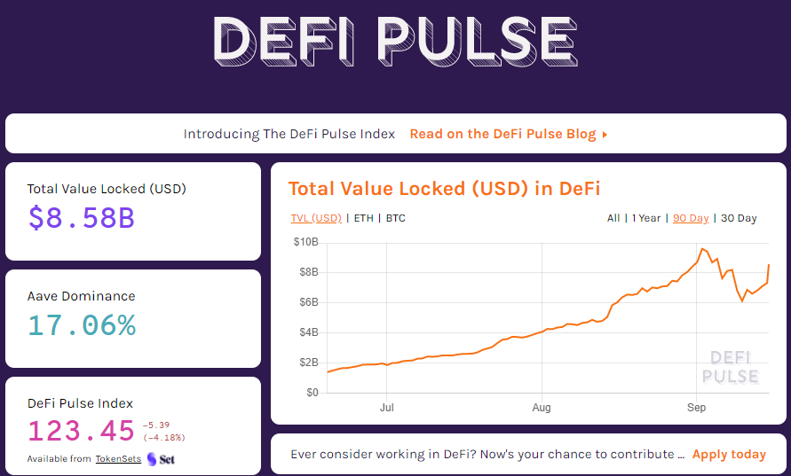 DeFi Pulse и Set Labs запустили индекс токенов сферы децентрализованных финансов