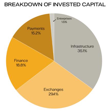 Pantera Capital привлекла 0 млн и рассказала, где дно цены биткоина