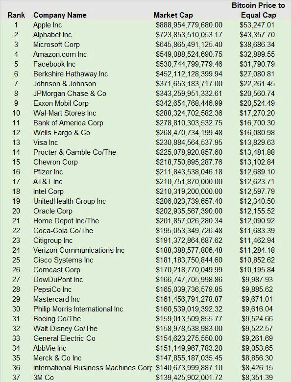 стоимость биткоина в году 2014-14