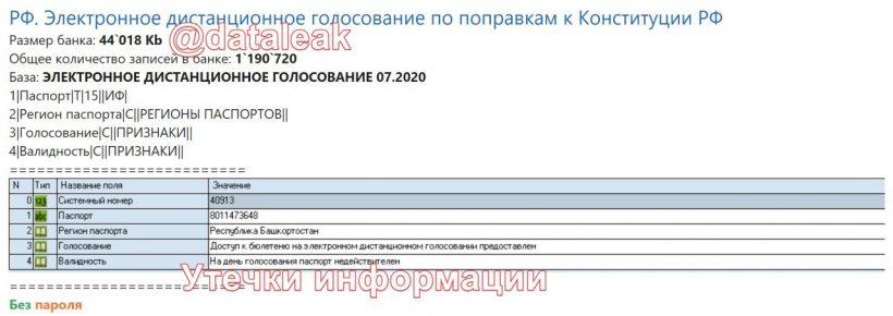 База паспортов россиян выложена в открытый доступ