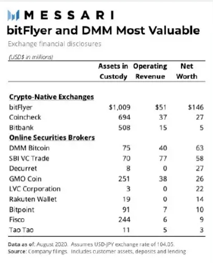 crypto securities broker sollte ich nur in bitcoin investieren
