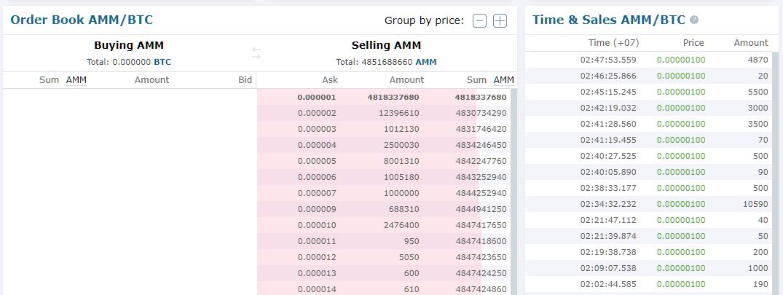 Биржа HitBtc при листинге начисляла миллион токенов AMM вместо одного