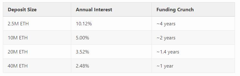 Главные события недели в биткоин- и блокчейн-индустрии за 7 минут (16.04.18 — 22.04.18)
