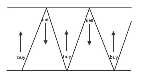 Распространенные психологические ошибки начинающих трейдеров на рынке криптовалют