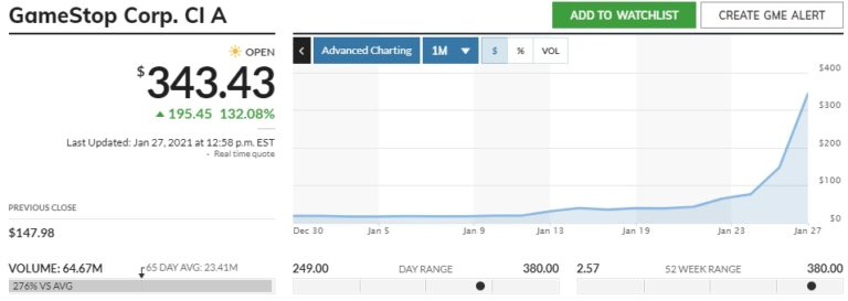 Глава SkyBridge Capital назвал памп акций GameStop позитивом для биткоина