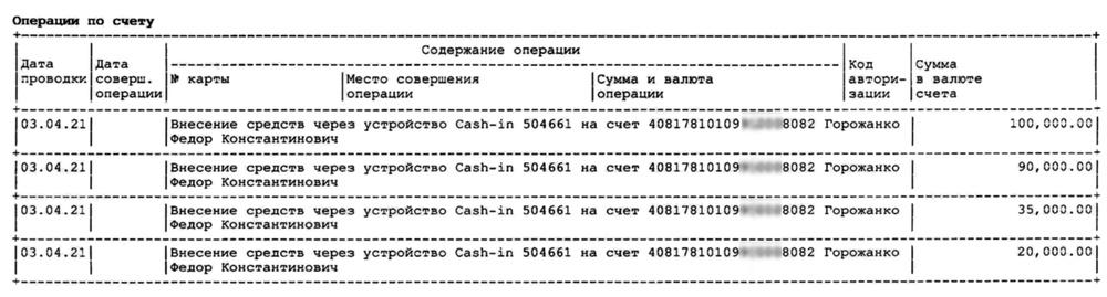 Команда Навального назвала имя экс-сотрудника, который слил в сеть базу их сторонников