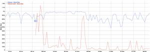 Эра форков: в поисках настоящего биткоина Bitcoin Cash v sravnenii s Bitcoin Core