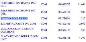 Ротшильды купили немного биткоинов через фонд GBTC