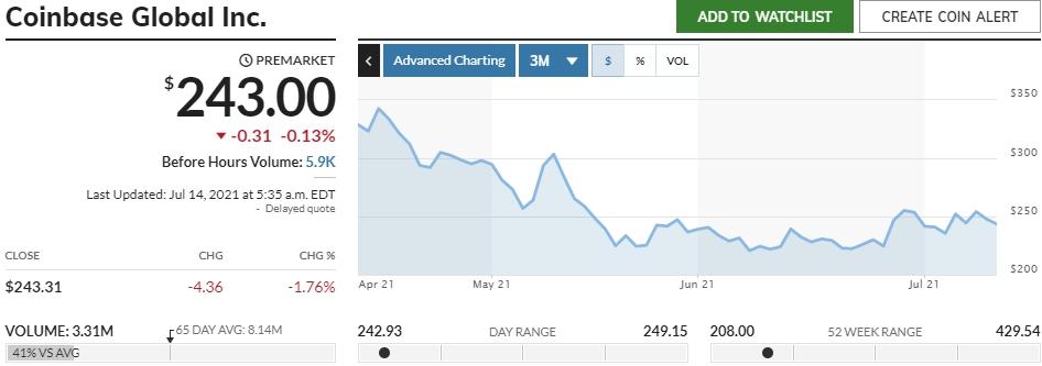 Глава FTX не исключил покупки в будущем Goldman Sachs или CME Group