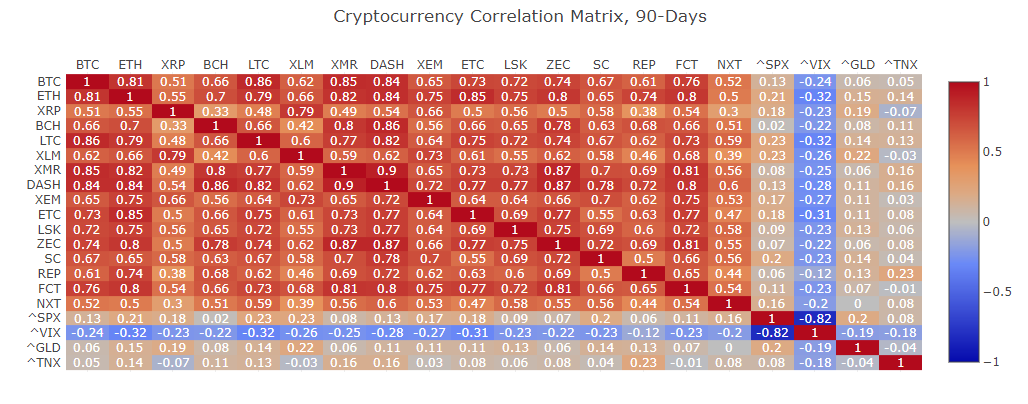 Гид для криптоинвесторов и майнеров: обзор аналитических сервисов