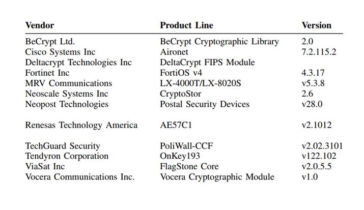 Новая уязвимость ставит под угрозу регистрационные данные пользователей криптовалютных бирж