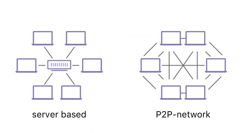 CloudFlare децентрализует интернет посредством IPFS