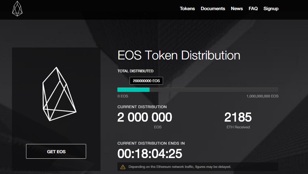Биржа Bitfinex добавила поддержку токенов EOS