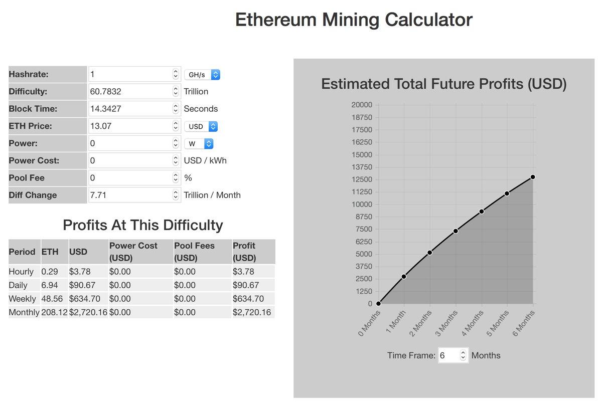 ETH mining