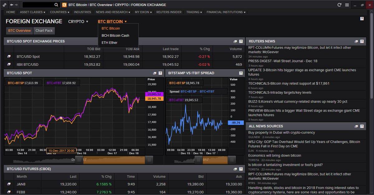 Торговый терминал биткоинов рен тв онлайн смотреть на работе