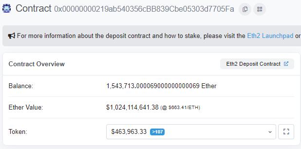В стейкинге Ethereum 2.0 задействованы ETH стоимостью $1 млрд