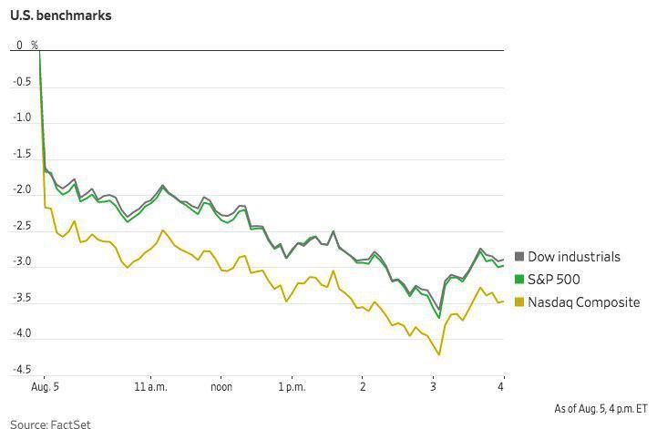 Как снижение ставки ФРС отразится на цене биткоина?