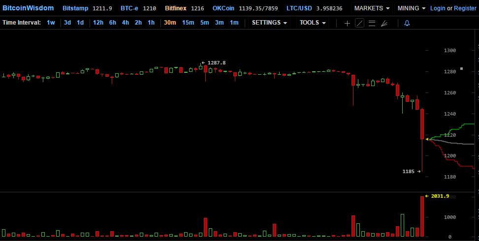 Exmo биржа криптовалют-8