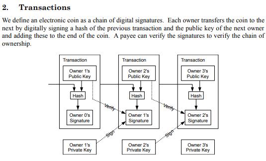 Роджер Вер выступил против критиков и объяснил, почему считает Bitcoin Cash «истинным биткоином»