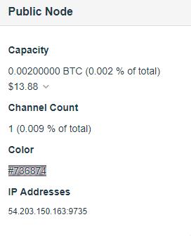 Число активных нод Lightning Network в сети биткоина превысило 3000