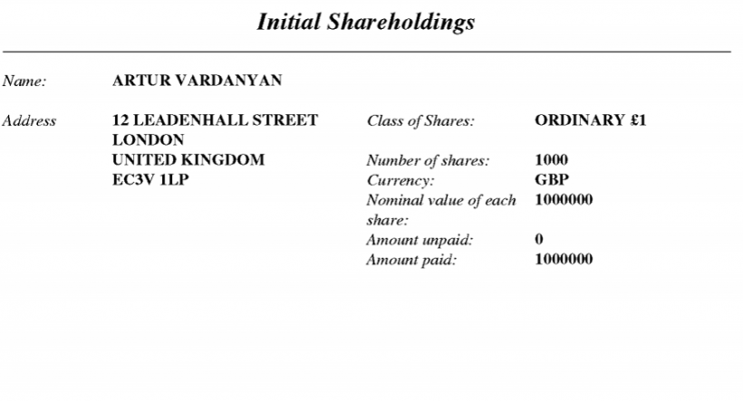Cashbery Limited Statement of Initial Shareholdings