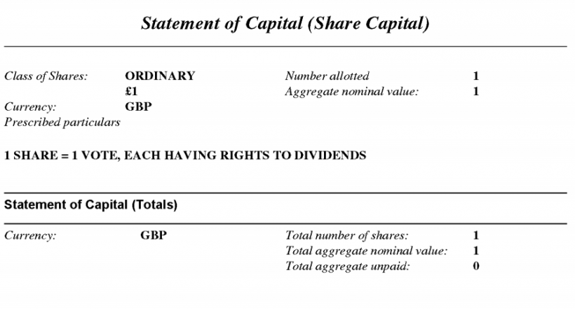 Cashbery Limited Statement of Capital