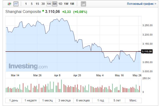 CEO ShapeShift: подъемы и спады – часть любого экономического цикла