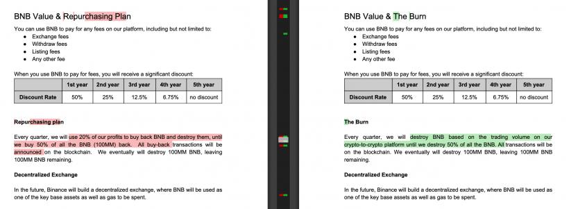 Несколько слов по поводу ажиотажа вокруг Binance Coin