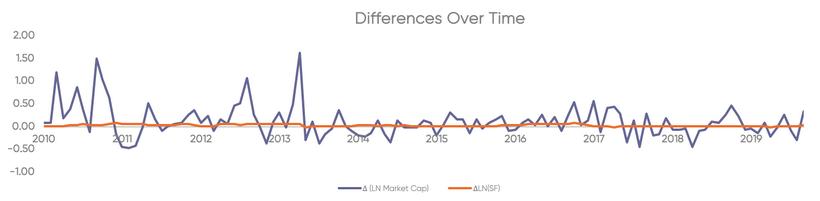 Астрология и маркетинг: аналитики раскритиковали модель Stock-to-Flow для биткоина
