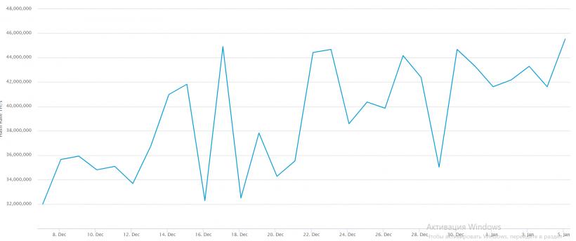 Юбилей биткоина, Ethereum снова на коне и другие ключевые события недели