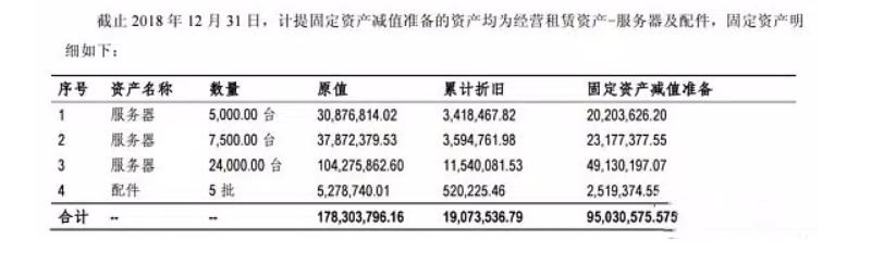 Стоимость активов китайской фирмы просела на 90% из-за неудачного майнингового бизнеса