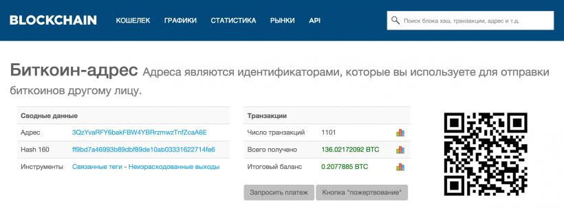Навальный собрал более $300 тысяч в биткоинах на предвыборную кампанию