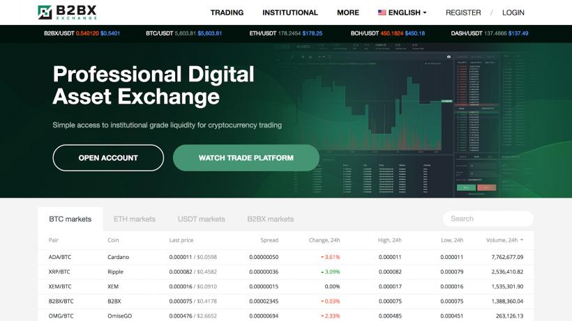 Биткоин-биржа B2BX получила лицензию в Эстонии