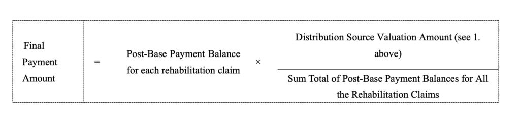 В сети появились детали выплат кредиторам Mt.Gox
