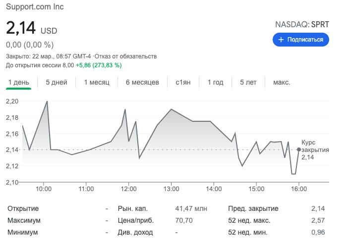 Майнинговая компания Greenidge Generation выйдет на Nasdaq через обратное поглощение
