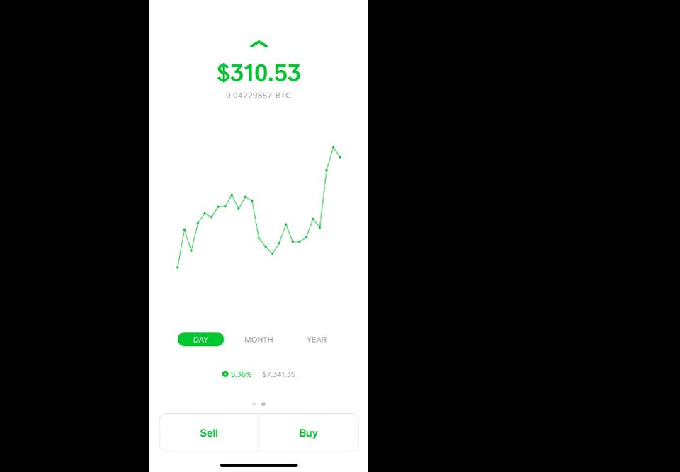 Создатель Twitter добавил поддержку биткоина в приложение Cash App