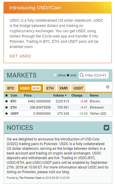 Стейблкоин USDC появился в листинге биткоин-биржи Poloniex