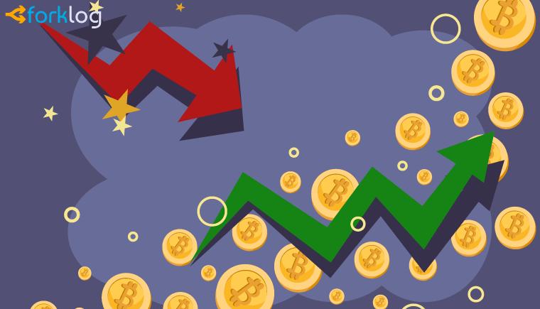 Известный биткоин-инвестор объявил, что «дно» пройдено