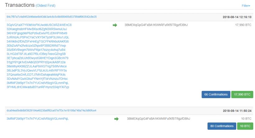Неизвестные перечислили 18 тысяч биткоинов на один из адресов BitMEX