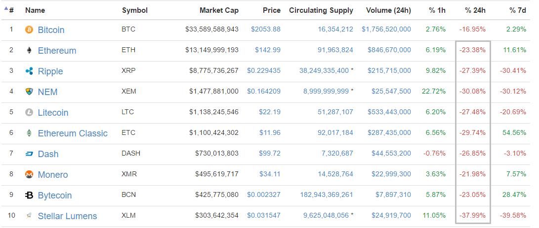Хардфорк bitcoin cash 13 ноября-2