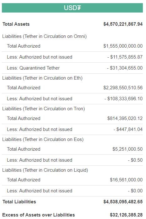 Tether выпустила стейблкоин на базе блокчейна Algorand