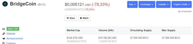 Децентрализованная биржа CryptoBridge объявила о закрытии