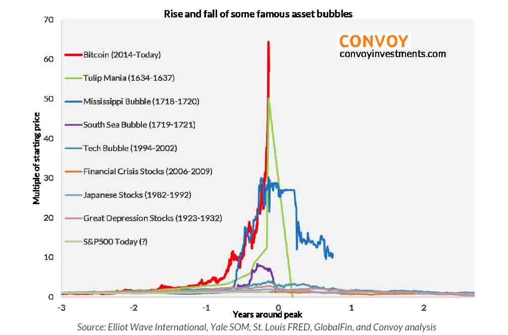 grafic bitcoin vs bitcoin)