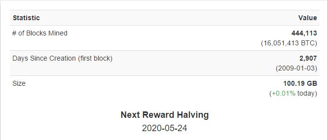 blockchain-2016-12-19.png